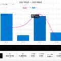 深作浩一郎のアフィリエイト収入と実績について、公開